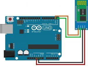 Diagrama de conexión de Arduino con el HC-06 Bluetooth