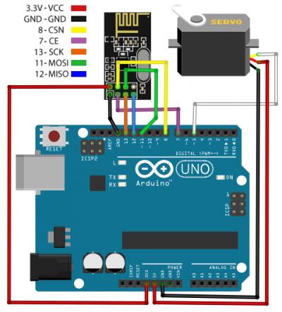 Diagrama de conexión con un NRF24L01 y un servomotor