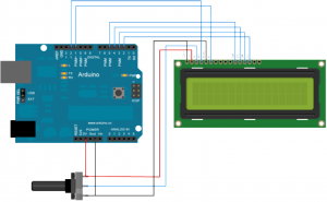 Diagrama de Display LCD