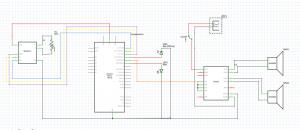 Diagrama de conectividad del Arduino con termopar regulado por un MAX6675