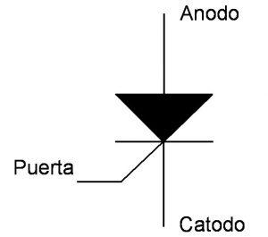 Simbolo de Tiristor