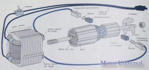 Diagrama de Motor Universal