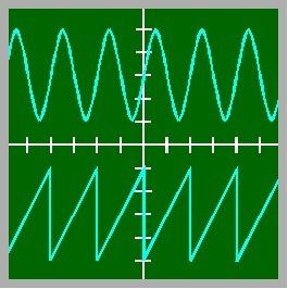 Lectura de osciloscopio