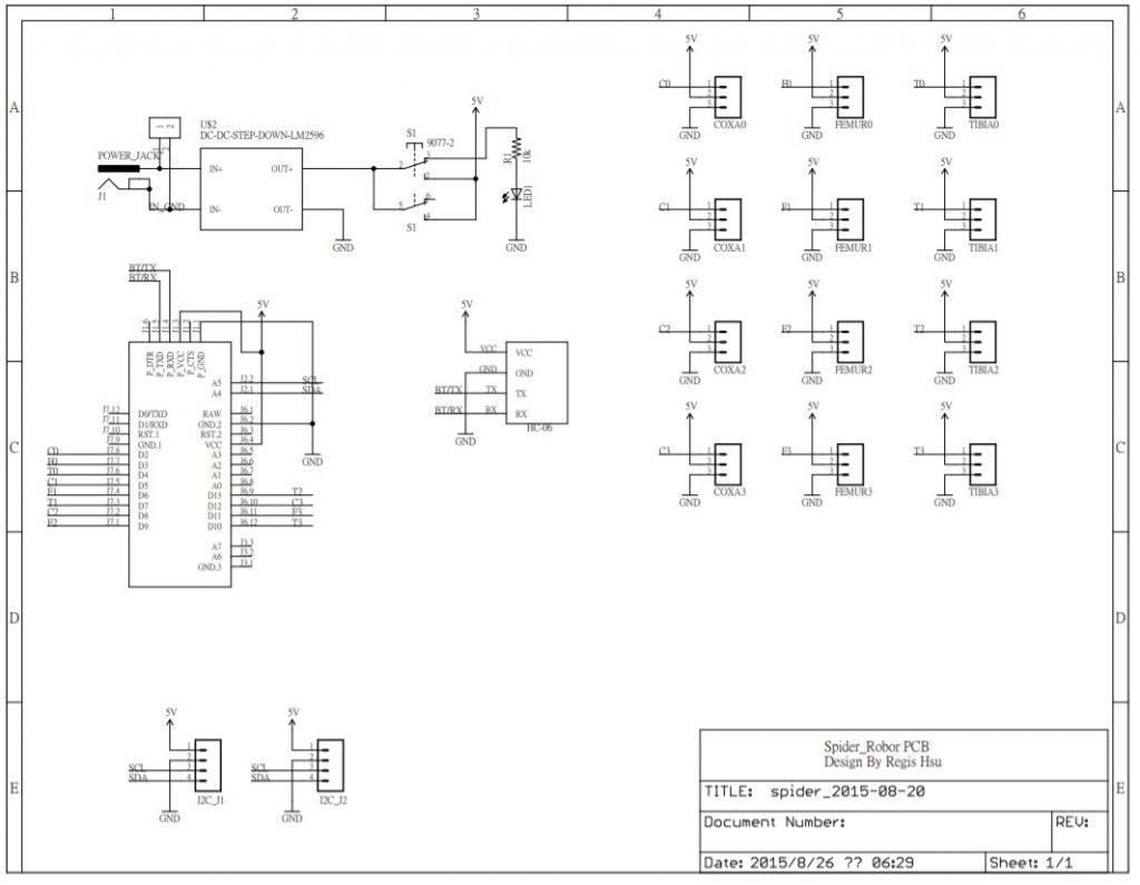 SPIDER ROBOT (QUAD ROBOT, QUADRUPED) BYREGISHSU-