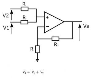 Amplificador sumador