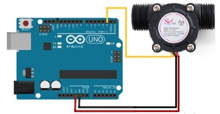 Diagrama de conexión Arduino y caudalímetro
