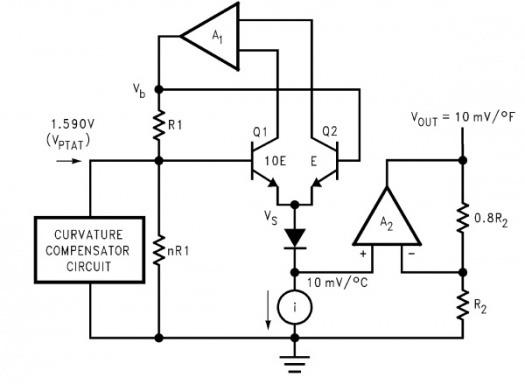 sensor de temperatura LM35 diagrama interno