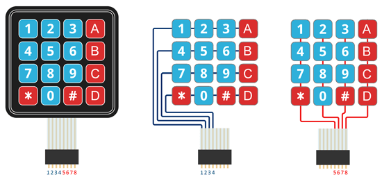 Arduino Teclado Matricial 4x4