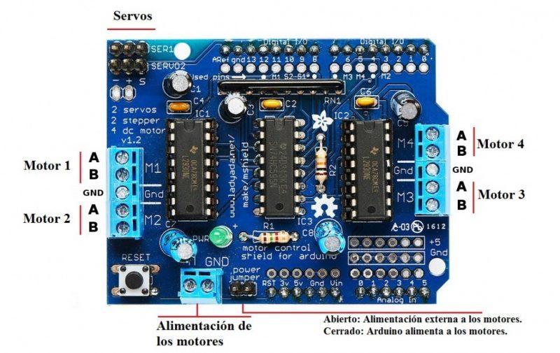 Conexion a Arduino Uno